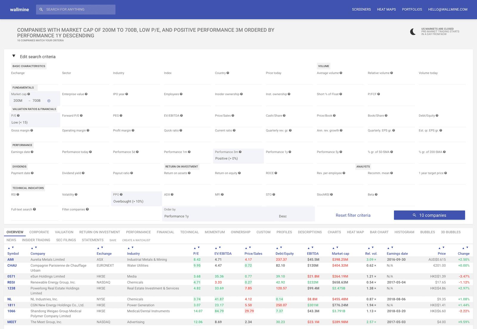 Free Stock Screener - 25,000+ stocks on NYSE, TSX, OTC   wallmine