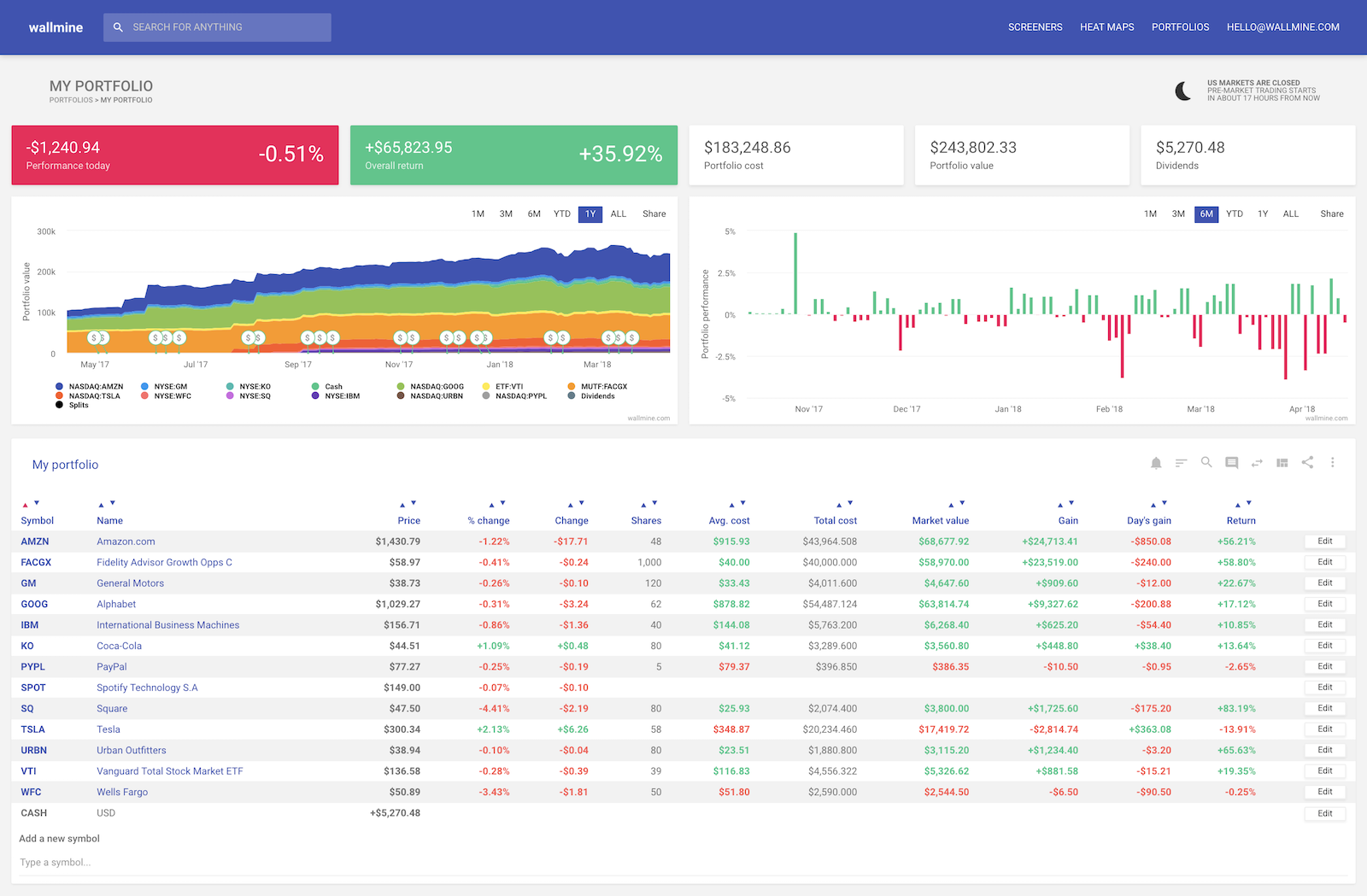 Cryptocurrency portfolio tracker desktop