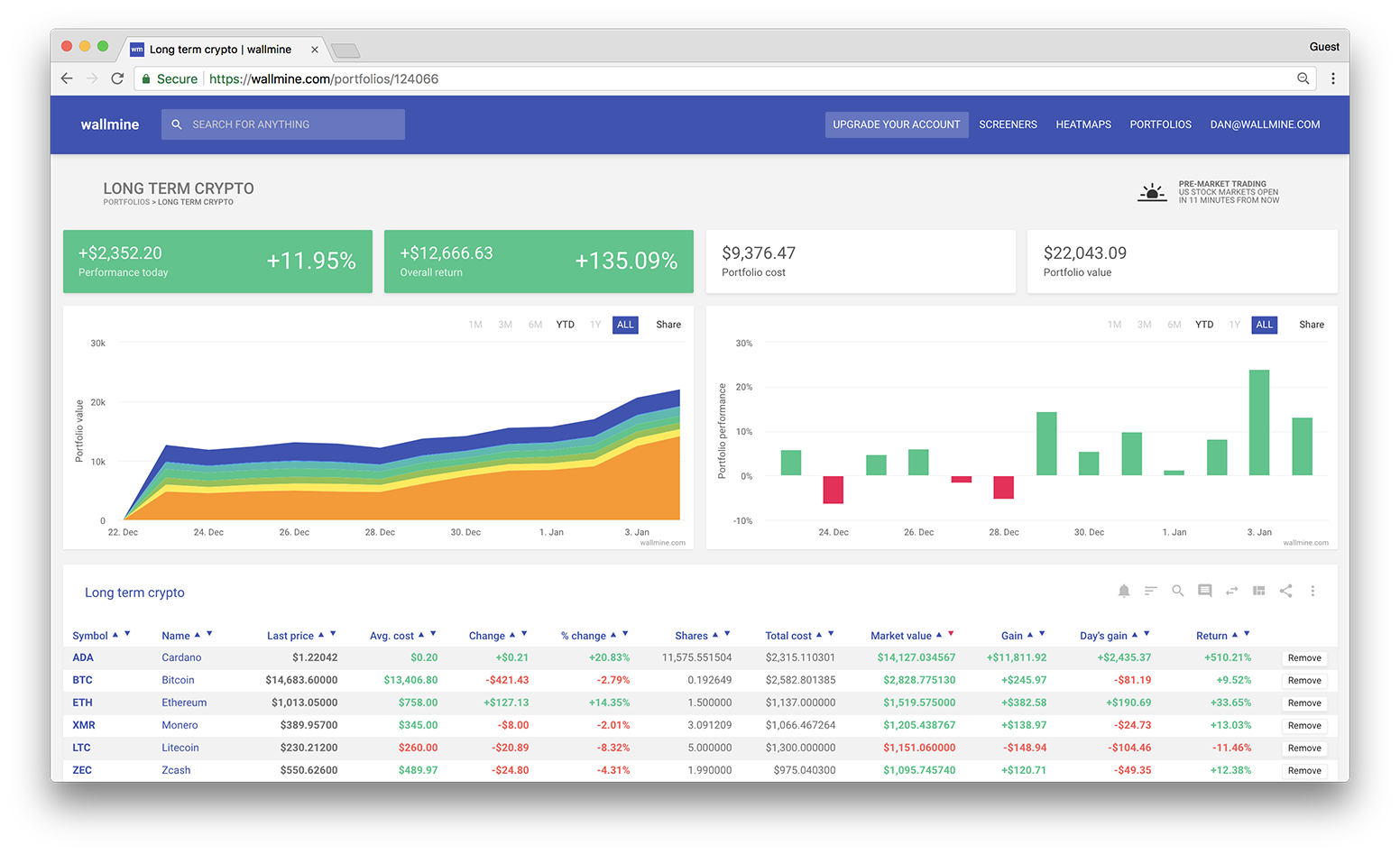 Google Finance Portfolio Alternative | wallmine