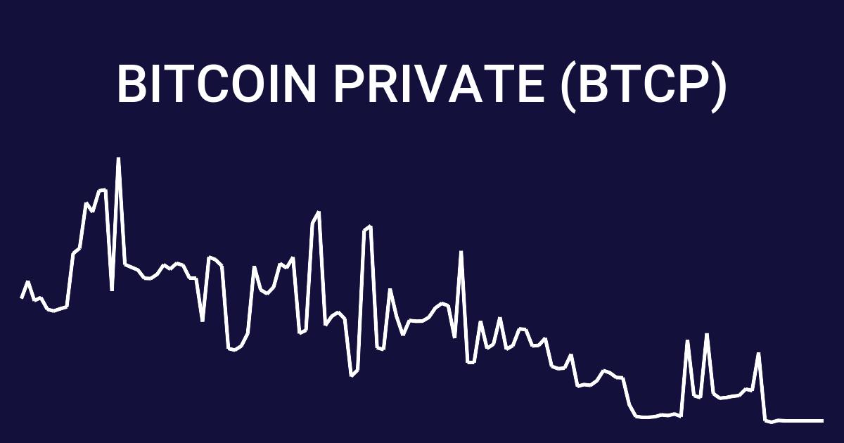 crypto market cap btcp)