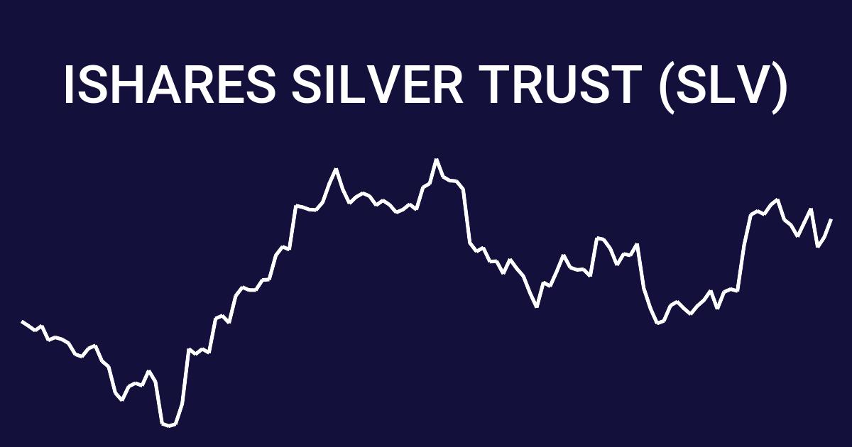 iShares Silver Trust, SLV Advanced Chart - (PSE) SLV