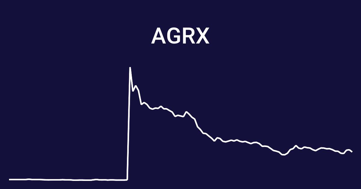 Agile Therapeutics Inc Agrx Stock Price And Discussion February 2021 Wallmine