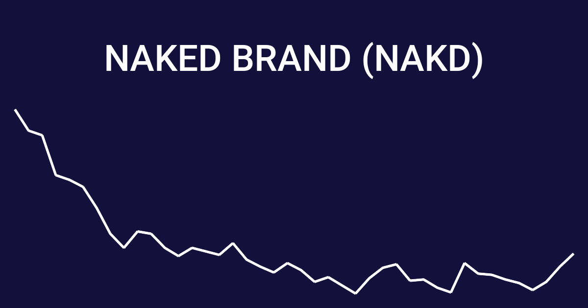 Naked Brand Group $NAKD pump and dump - Goode Trades