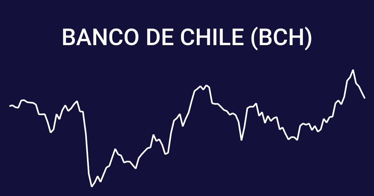 Banco De Chile Bch Stock Analysis August 2021 Wallmine