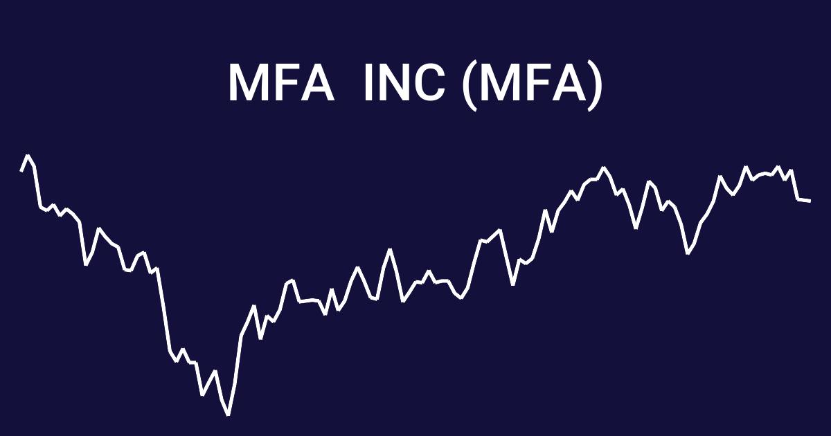 MFA Inc (MFA) Stock Price History | wallmine