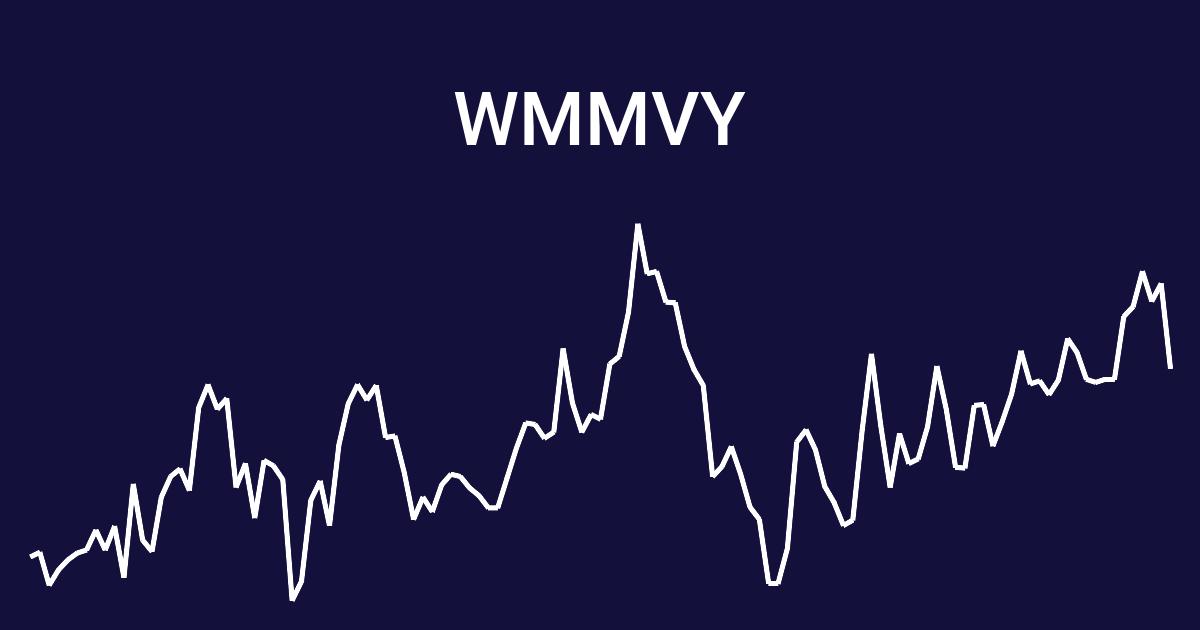 Wal Mart De México Sab De Cv Wmmvy Stock Price And Discussion February 2021 Wallmine