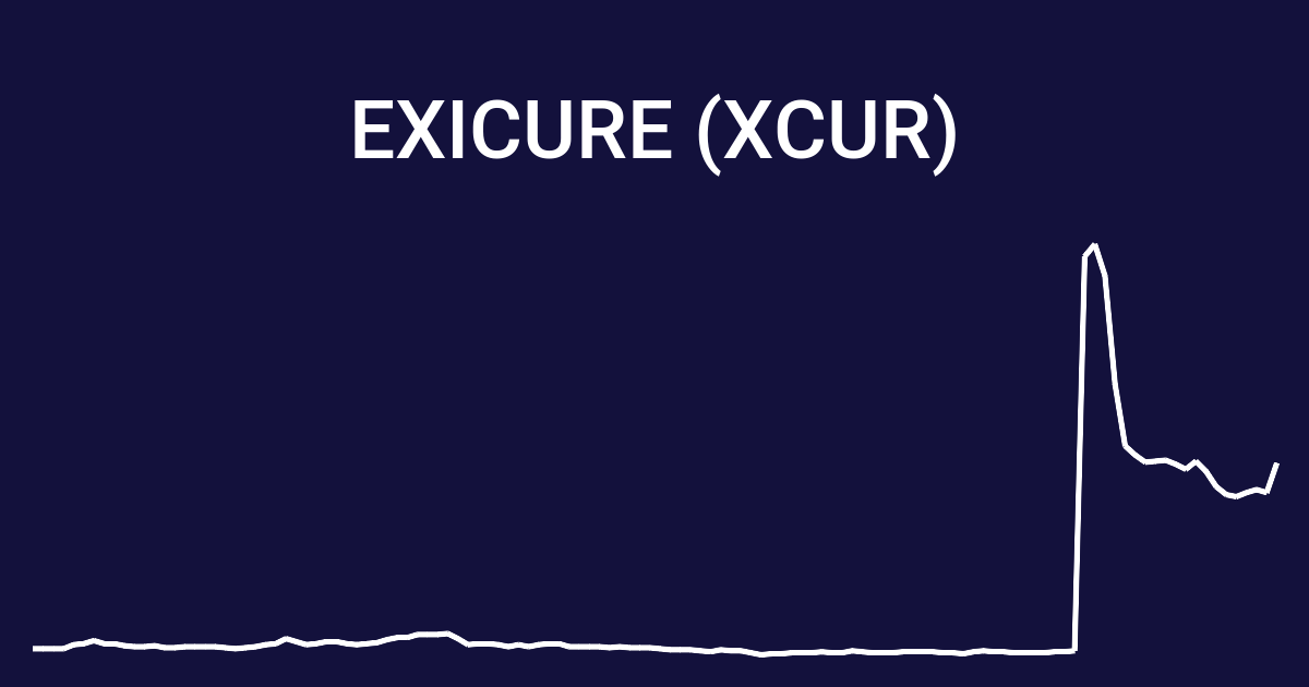 Exicure Xcur Stock Price And Discussion February 2021 Wallmine